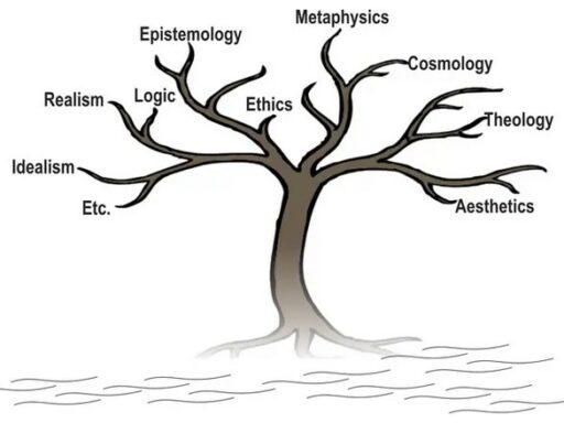 Pengertian-Filsafat,-Ciri,-Macam-dan-Tujuan